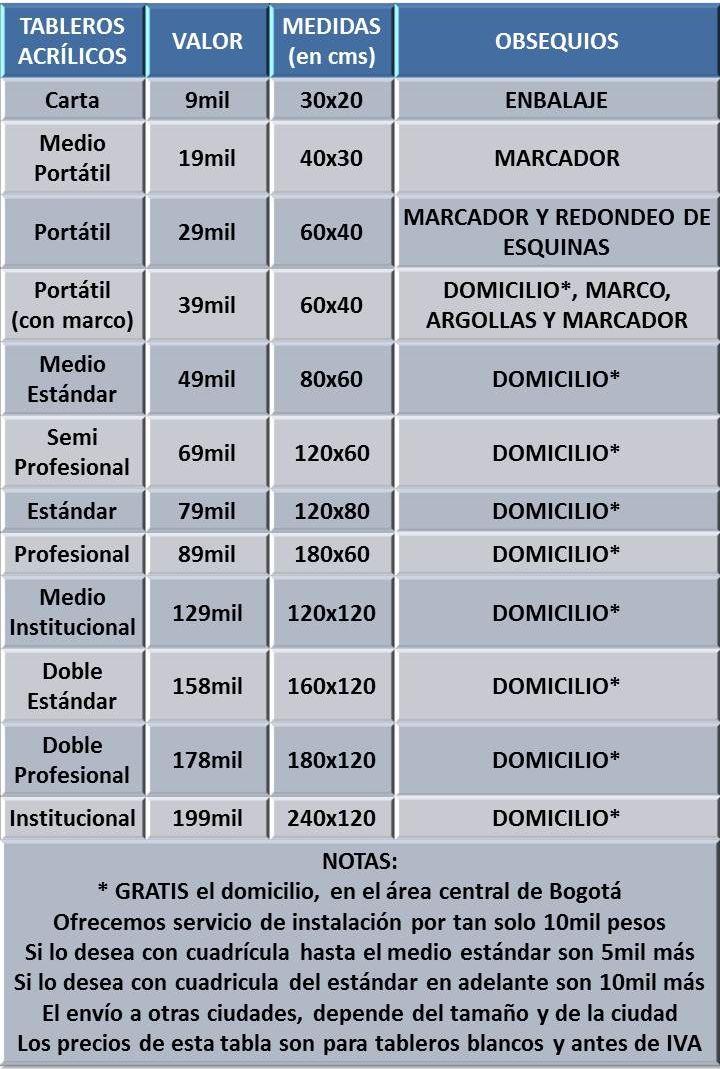 Fabrica de Tableros Acrilicos Precios y Venta Bogotá